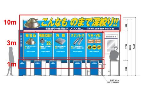 展示会パネルの役割事例 10-3-1 メートルの説明画像
